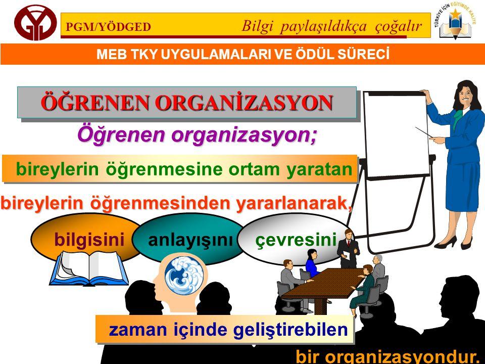PGM/YÖDGED Bilgi paylaşıldıkça çoğalır MEB TKY UYGULAMALARI VE ÖDÜL SÜRECİ 141 Öğrenen organizasyon; bireylerin öğrenmesine ortam yaratan bireylerin ö