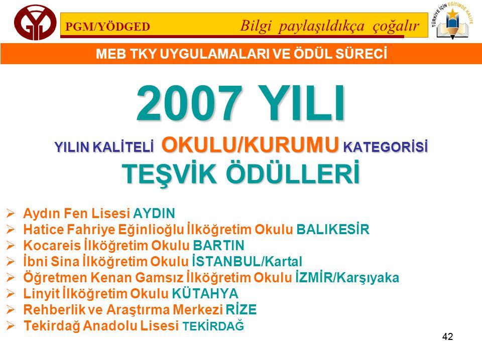 MEB TKY UYGULAMALARI VE ÖDÜL SÜRECİ 42 2007 YILI YILIN KALİTELİ OKULU/KURUMU KATEGORİSİ TEŞVİK ÖDÜLLERİ  Aydın Fen Lisesi AYDIN  Hatice Fahriye Eğin