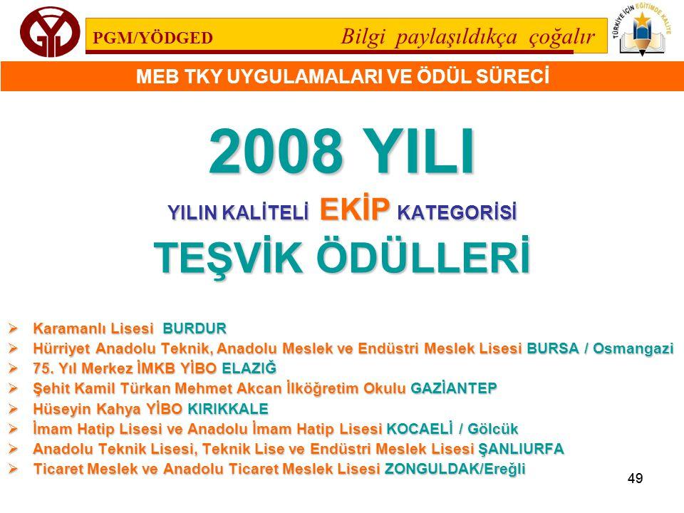 PGM/YÖDGED Bilgi paylaşıldıkça çoğalır MEB TKY UYGULAMALARI VE ÖDÜL SÜRECİ 49 2008 YILI YILIN KALİTELİ EKİP KATEGORİSİ TEŞVİK ÖDÜLLERİ  Karamanlı Lis