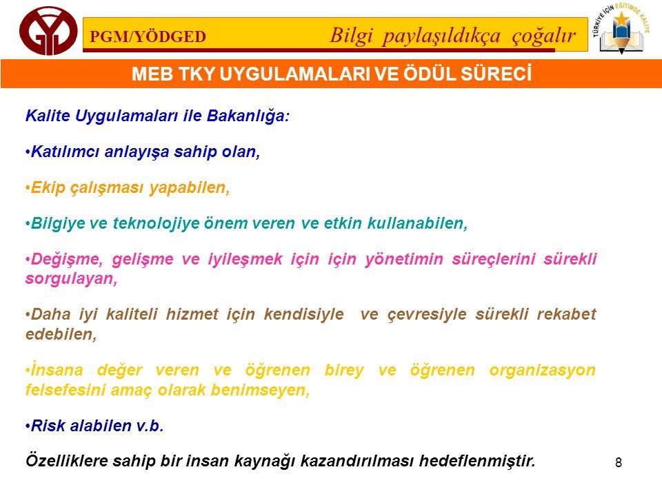 PGM/YÖDGED Bilgi paylaşıldıkça çoğalır MEB TKY UYGULAMALARI VE ÖDÜL SÜRECİ 79 TKY ÖNCÜSÜ Dr.