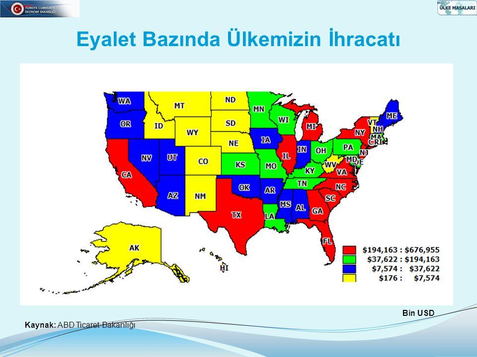 Eyalet Bazında Ülkemizin İhracatı Kaynak: ABD Ticaret Bakanlığı Bin USD