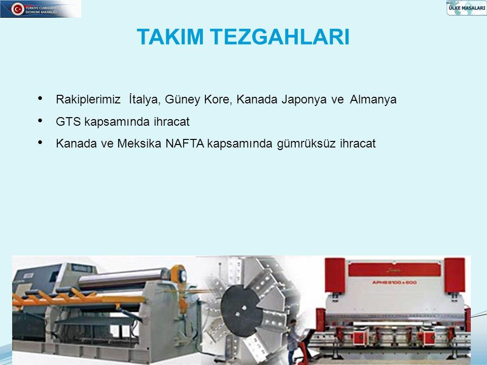 TAKIM TEZGAHLARI Rakiplerimiz İtalya, Güney Kore, Kanada Japonya ve Almanya GTS kapsamında ihracat Kanada ve Meksika NAFTA kapsamında gümrüksüz ihracat