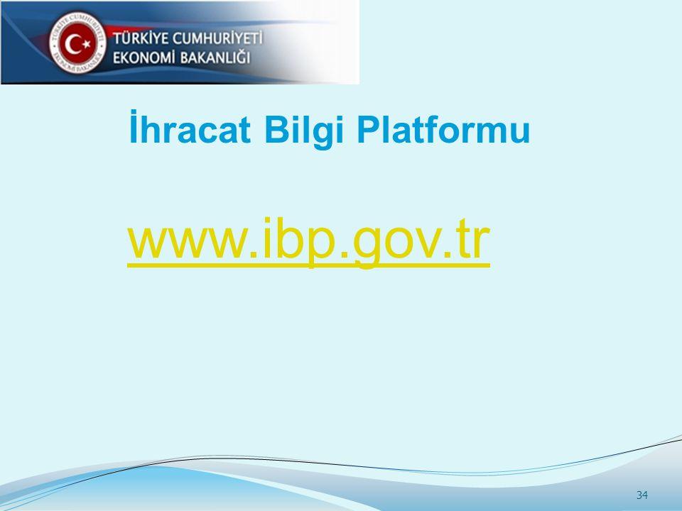 34 www.ibp.gov.tr İhracat Bilgi Platformu