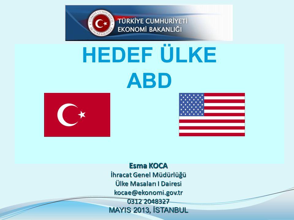 HEDEF ÜLKE ABD Esma KOCA İhracat Genel Müdürlüğü Ülke Masaları I Dairesi kocae@ekonomi.gov.tr 0312 2048327 MAYIS 2013, İSTANBUL
