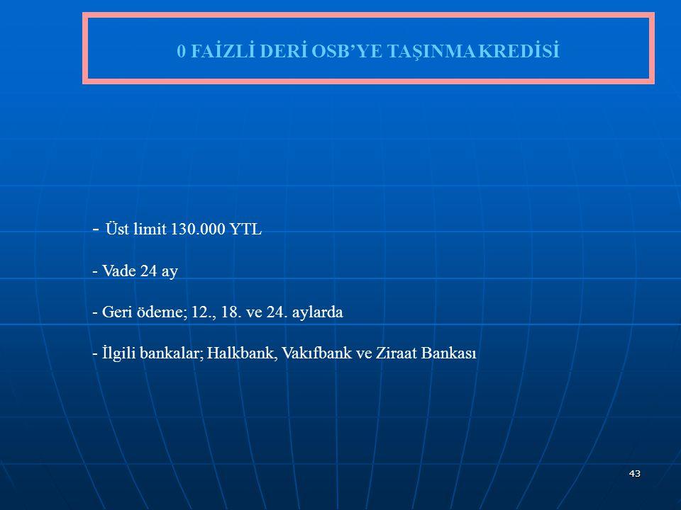 43 - Üst limit 130.000 YTL - Vade 24 ay - Geri ödeme; 12., 18.