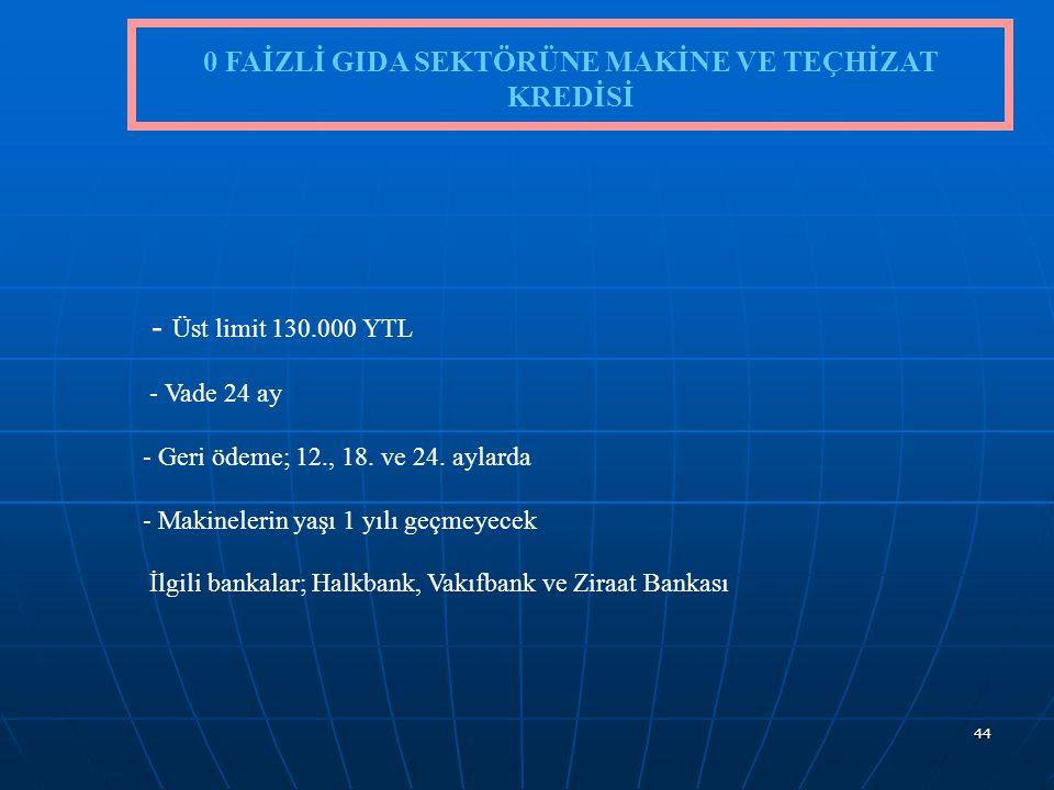 44 - Üst limit 130.000 YTL - Vade 24 ay - Geri ödeme; 12., 18.