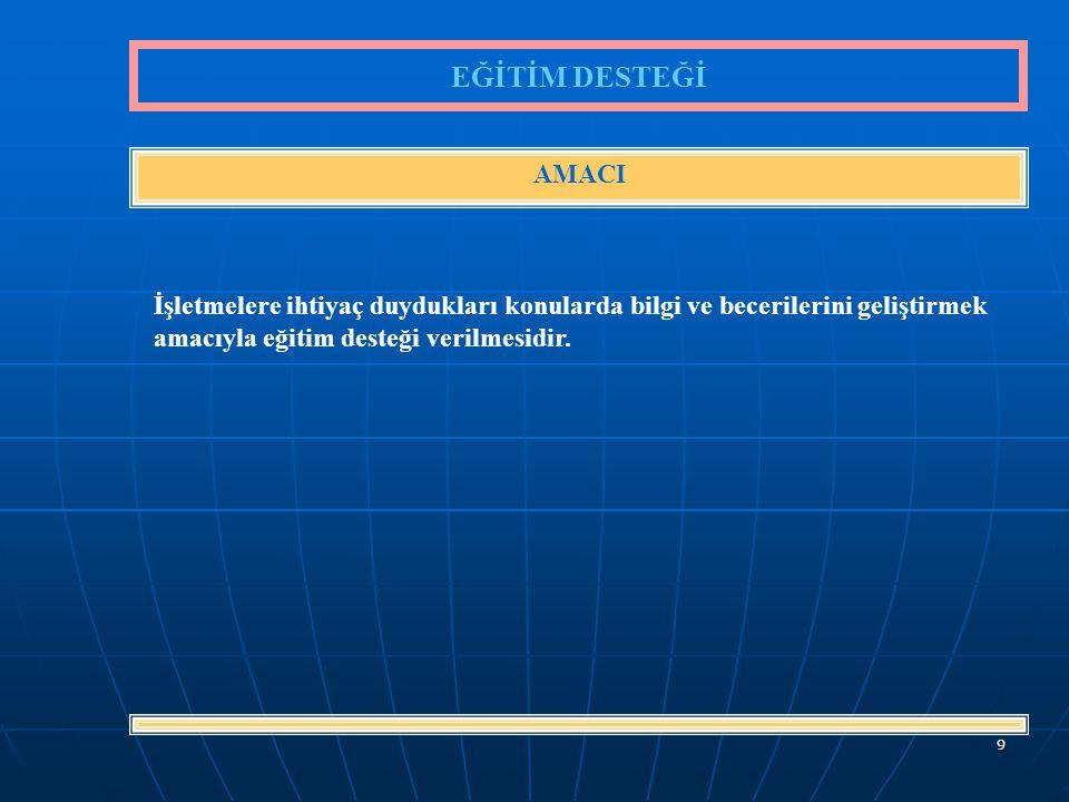 40 - AMACI; KOBİ'LERİN BİLİŞİM TEKNOLOJİLERİ ALT YAPISINI GÜÇLENDİRMEK - ÜST LİMİT; 50.000 YTL - 24 AY VADELİ, 3AYLIK PERİYODLARDA ÖDEMELİ - 0 FAİZLİ -İlgili Banka; VAKIFBANK E-KOBİ BİLİŞİM KREDİSİ (www.tekhedef.kosgeb.gov.tr)www.tekhedef.kosgeb.gov.tr