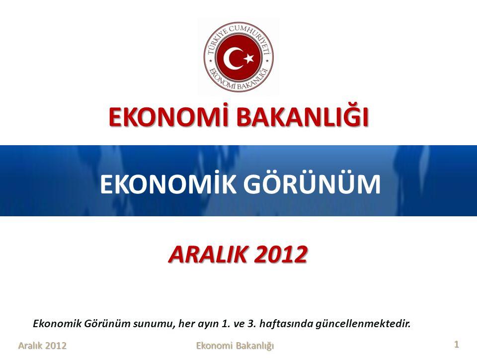 EKONOMİ BAKANLIĞI EKONOMİK GÖRÜNÜM ARALIK 2012 Ekonomik Görünüm sunumu, her ayın 1. ve 3. haftasında güncellenmektedir. Aralık 2012 Ekonomi Bakanlığı