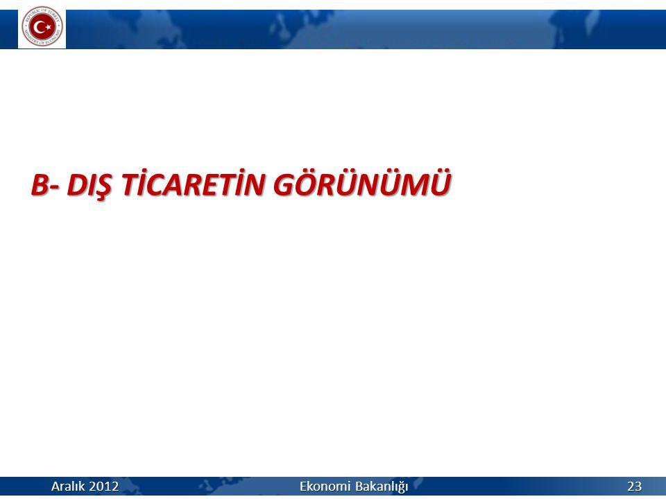 B- DIŞ TİCARETİN GÖRÜNÜMÜ 23 Aralık 2012 Ekonomi Bakanlığı