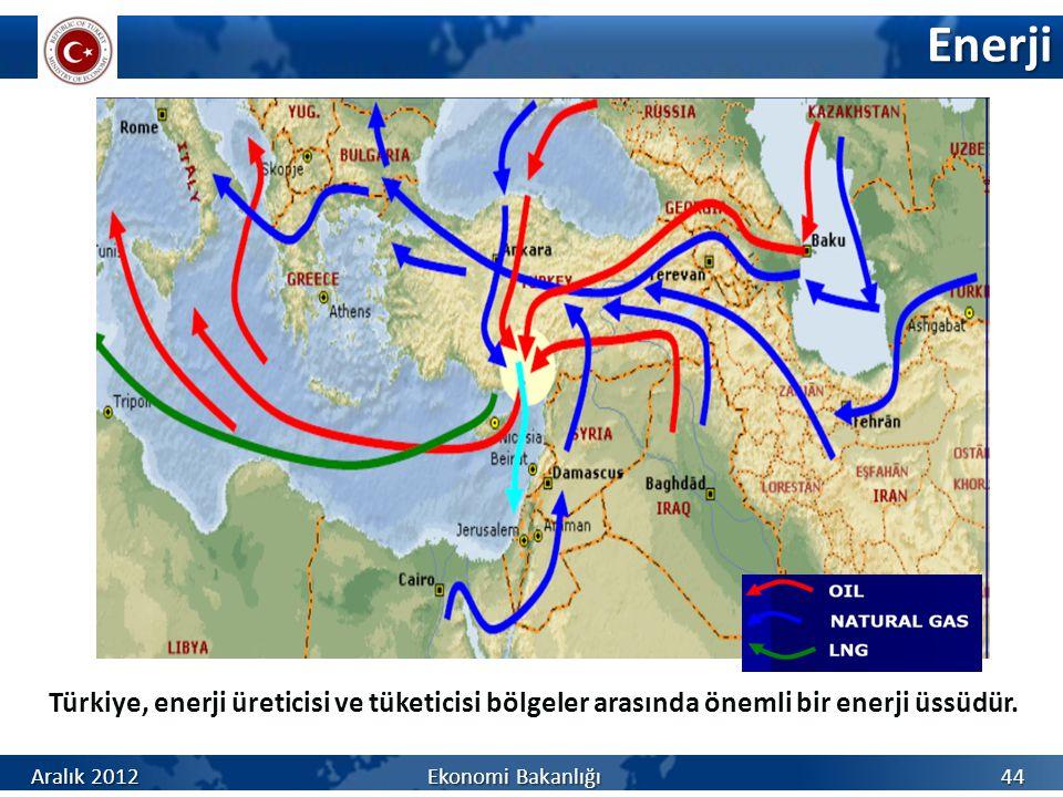 Enerji 44 Türkiye, enerji üreticisi ve tüketicisi bölgeler arasında önemli bir enerji üssüdür.