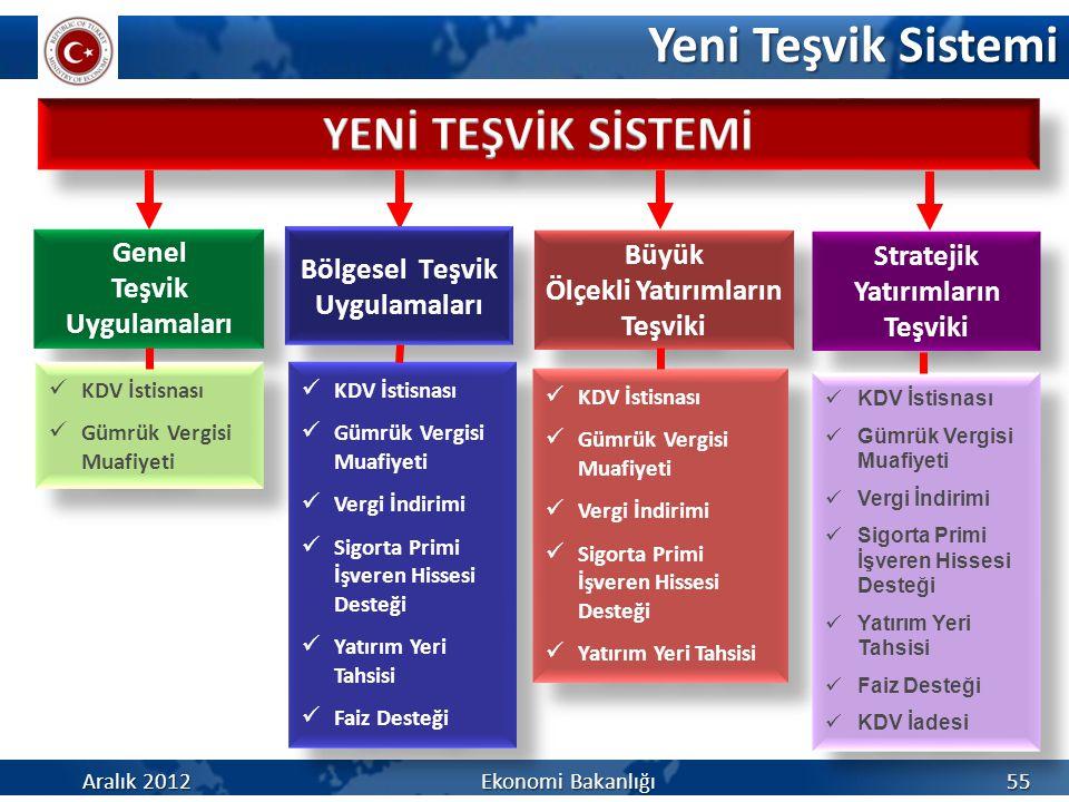 Yeni Teşvik Sistemi 55 Aralık 2012 Ekonomi Bakanlığı Genel Teşvik Uygulamaları Genel Teşvik Uygulamaları Bölgesel Teşvik Uygulamaları Büyük Ölçekli Ya