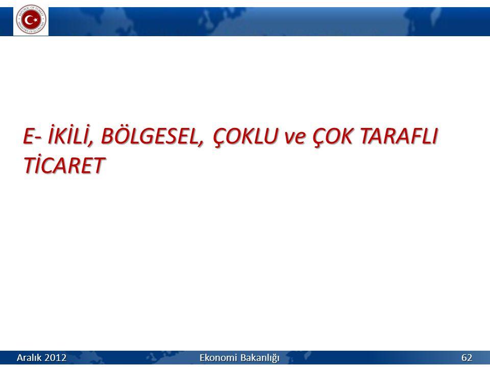 E- İKİLİ, BÖLGESEL, ÇOKLU ve ÇOK TARAFLI TİCARET Aralık 2012 Ekonomi Bakanlığı 62