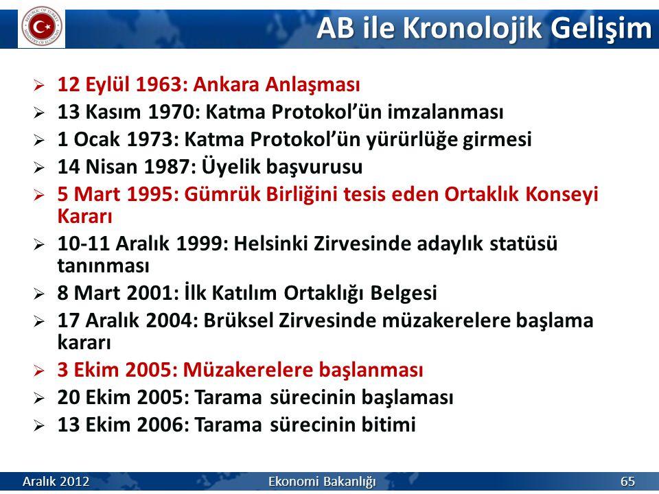 AB ile Kronolojik Gelişim  12 Eylül 1963: Ankara Anlaşması  13 Kasım 1970: Katma Protokol'ün imzalanması  1 Ocak 1973: Katma Protokol'ün yürürlüğe girmesi  14 Nisan 1987: Üyelik başvurusu  5 Mart 1995: Gümrük Birliğini tesis eden Ortaklık Konseyi Kararı  10-11 Aralık 1999: Helsinki Zirvesinde adaylık statüsü tanınması  8 Mart 2001: İlk Katılım Ortaklığı Belgesi  17 Aralık 2004: Brüksel Zirvesinde müzakerelere başlama kararı  3 Ekim 2005: Müzakerelere başlanması  20 Ekim 2005: Tarama sürecinin başlaması  13 Ekim 2006: Tarama sürecinin bitimi Aralık 2012 Ekonomi Bakanlığı 65