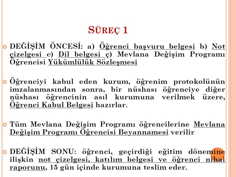 S ÜREÇ 1 DEĞİŞİM ÖNCESİ: a) Öğrenci başvuru belgesi b) Not çizelgesi c) Dil belgesi ç) Mevlana Değişim Programı Öğrencisi Yükümlülük Sözleşmesi Öğrenciyi kabul eden kurum, öğrenim protokolünün imzalanmasından sonra, bir nüshası öğrenciye diğer nüshası öğrencinin asıl kurumuna verilmek üzere, Öğrenci Kabul Belgesi hazırlar.