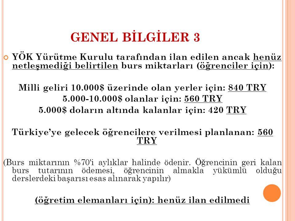 GENEL BİLGİLER 3 YÖK Yürütme Kurulu tarafından ilan edilen ancak henüz netleşmediği belirtilen burs miktarları (öğrenciler için): Milli geliri 10.000$ üzerinde olan yerler için: 840 TRY 5.000-10.000$ olanlar için: 560 TRY 5.000$ doların altında kalanlar için: 420 TRY Türkiye'ye gelecek öğrencilere verilmesi planlanan: 560 TRY (Burs miktarının %70 i aylıklar halinde ödenir.