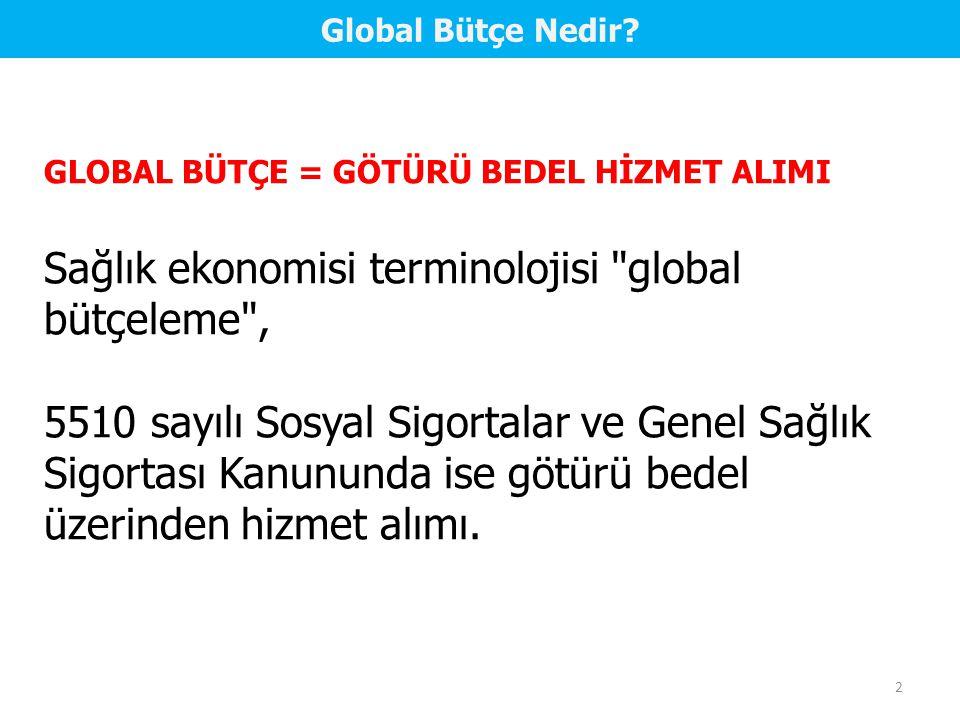 2 Global Bütçe Nedir? GLOBAL BÜTÇE = GÖTÜRÜ BEDEL HİZMET ALIMI Sağlık ekonomisi terminolojisi