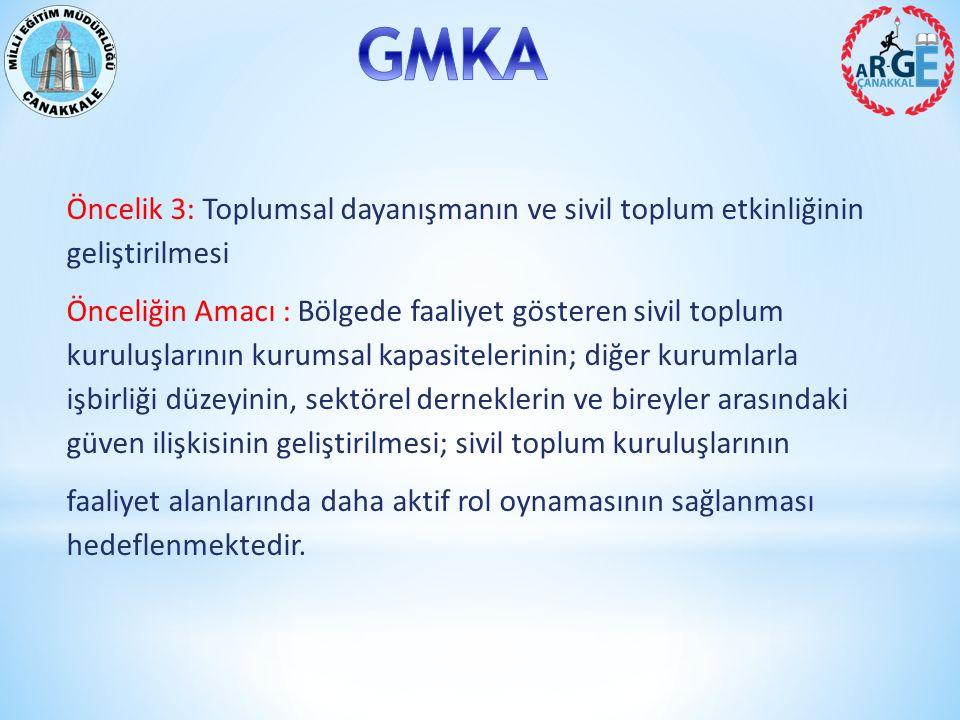 1.3 Güney Marmara Kalkınma Ajansı Tarafından Sağlanacak Mali Kaynak Desteklerin Tutarı Bu program çerçevesinde verilecek destekler, aşağıda belirtilen asgari ve azami tutarlar arasında olacaktır.