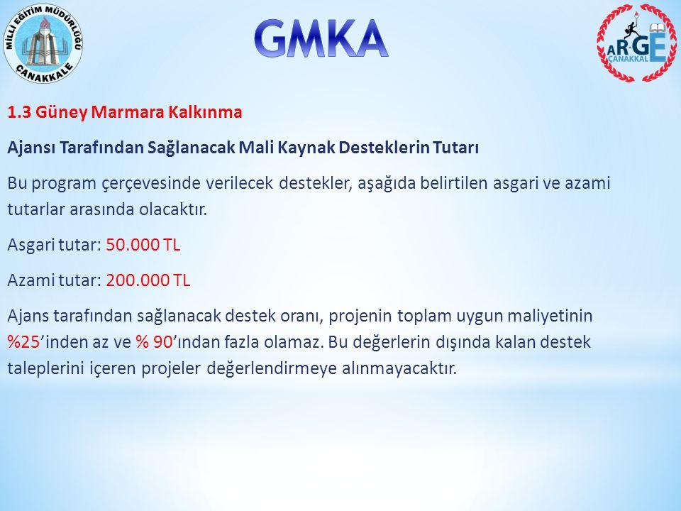 BALIKESİR Güney Marmara Kalkınma Ajansı Paşaalanı Mahallesi A.