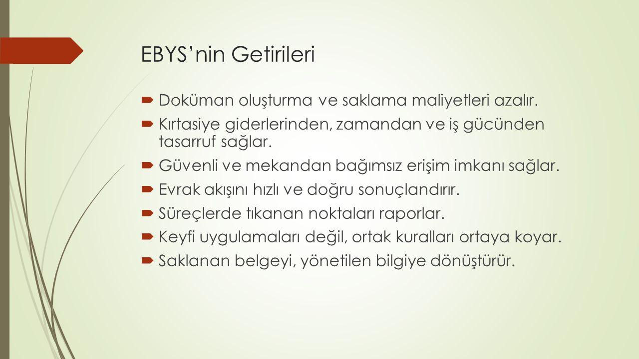 EBYS'nin Getirileri  Doküman oluşturma ve saklama maliyetleri azalır.