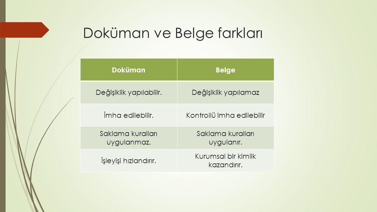 Doküman ve Belge farkları DokümanBelge Değişiklik yapılabilir.Değişiklik yapılamaz İmha edilebilir.Kontrollü imha edilebilir Saklama kuralları uygulanmaz.