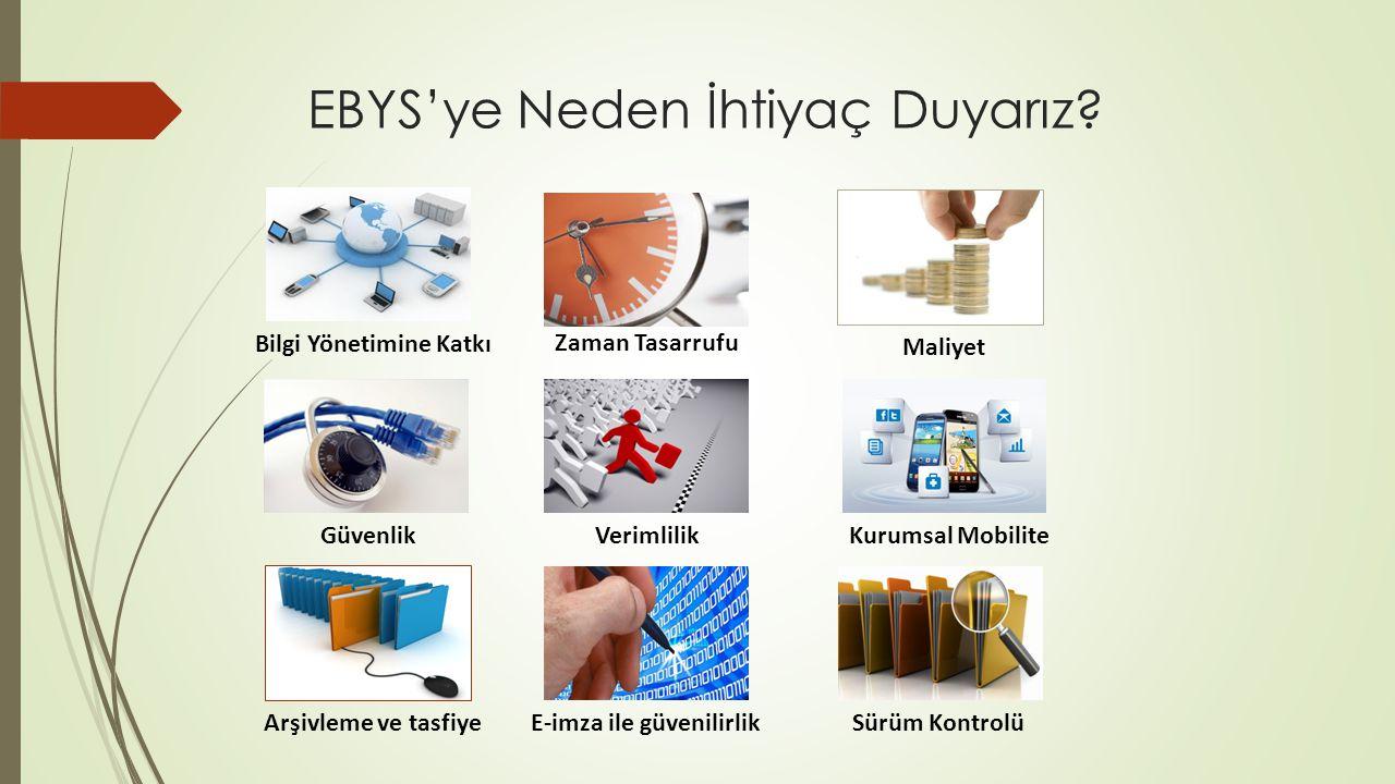 Kimler EBYS Kullanıyor.