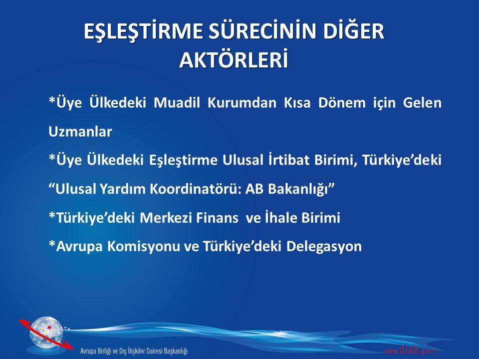 EŞLEŞTİRME SÜRECİNİN DİĞER AKTÖRLERİ *Üye Ülkedeki Muadil Kurumdan Kısa Dönem için Gelen Uzmanlar *Üye Ülkedeki Eşleştirme Ulusal İrtibat Birimi, Türkiye'deki Ulusal Yardım Koordinatörü: AB Bakanlığı *Türkiye'deki Merkezi Finans ve İhale Birimi *Avrupa Komisyonu ve Türkiye'deki Delegasyon
