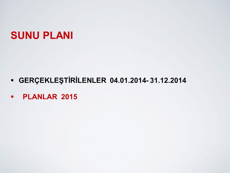 SUNU PLANI  GERÇEKLEŞTİRİLENLER 04.01.2014- 31.12.2014  PLANLAR 2015