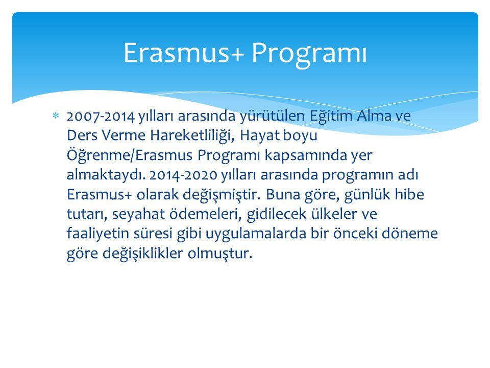  Türkiye Ulusal Ajansı Erasmus+ Programı kapsamındaki hareketliliklerden faydalanacak yararlanıcılarımıza yönelik olarak Türk Hava Yolları ile bir işbirliği anlaşması imzalamıştır.