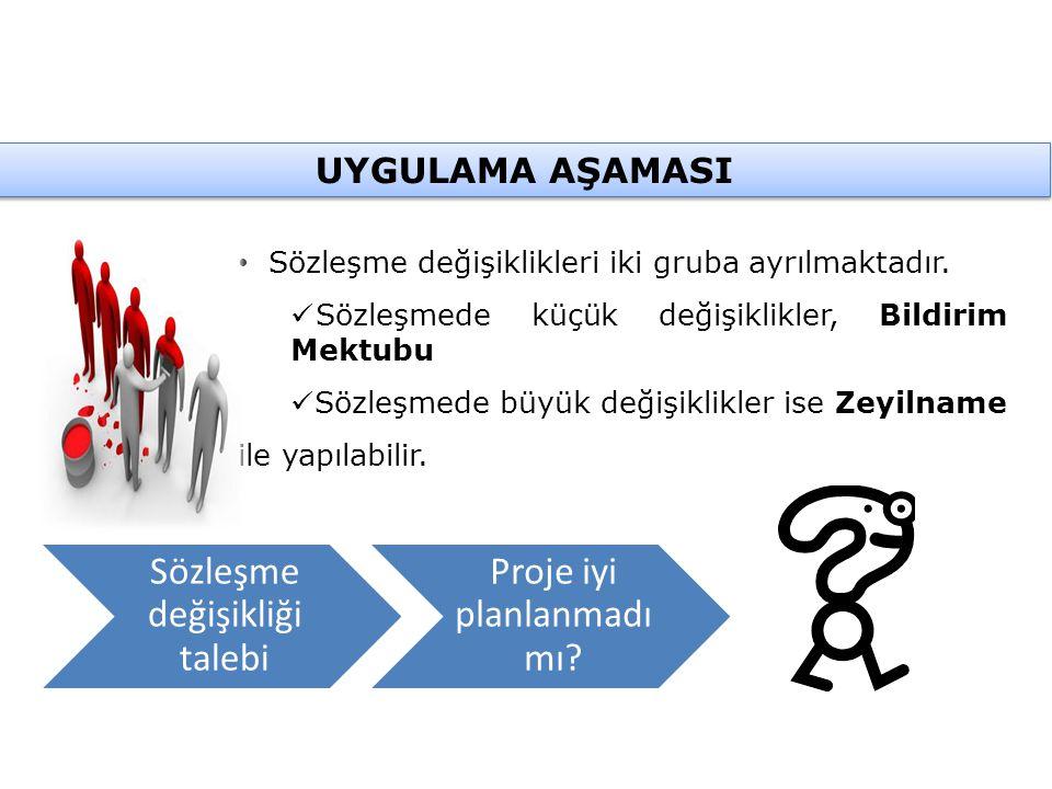 Sözleşme değişiklikleri iki gruba ayrılmaktadır.