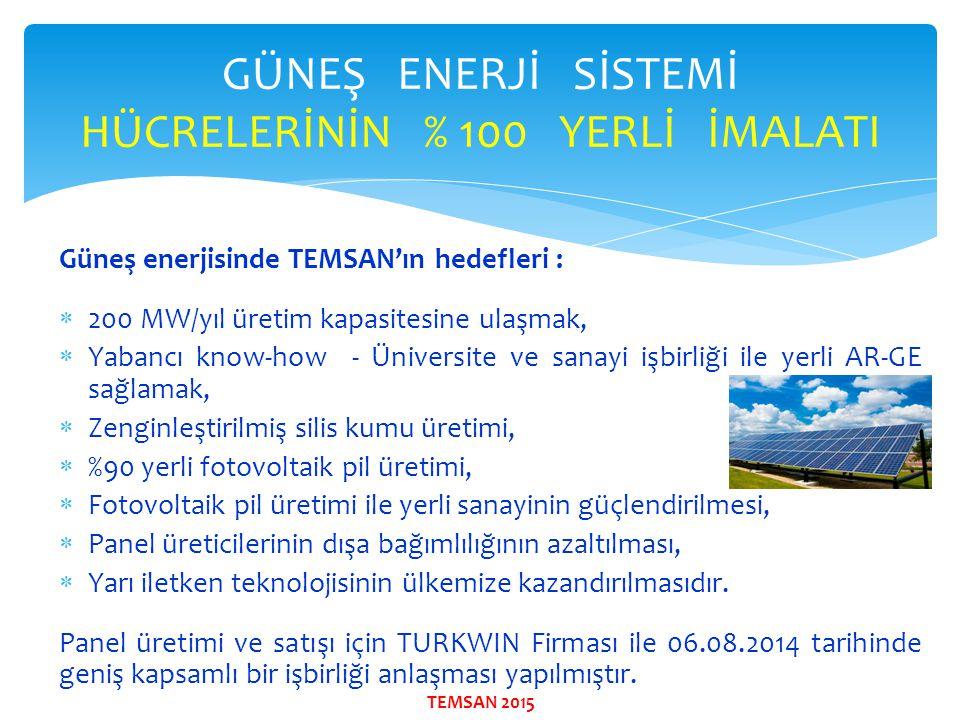 GÜNEŞ ENERJİ SİSTEMİ HÜCRELERİNİN % 100 YERLİ İMALATI Güneş enerjisinde TEMSAN'ın hedefleri :  200 MW/yıl üretim kapasitesine ulaşmak,  Yabancı know