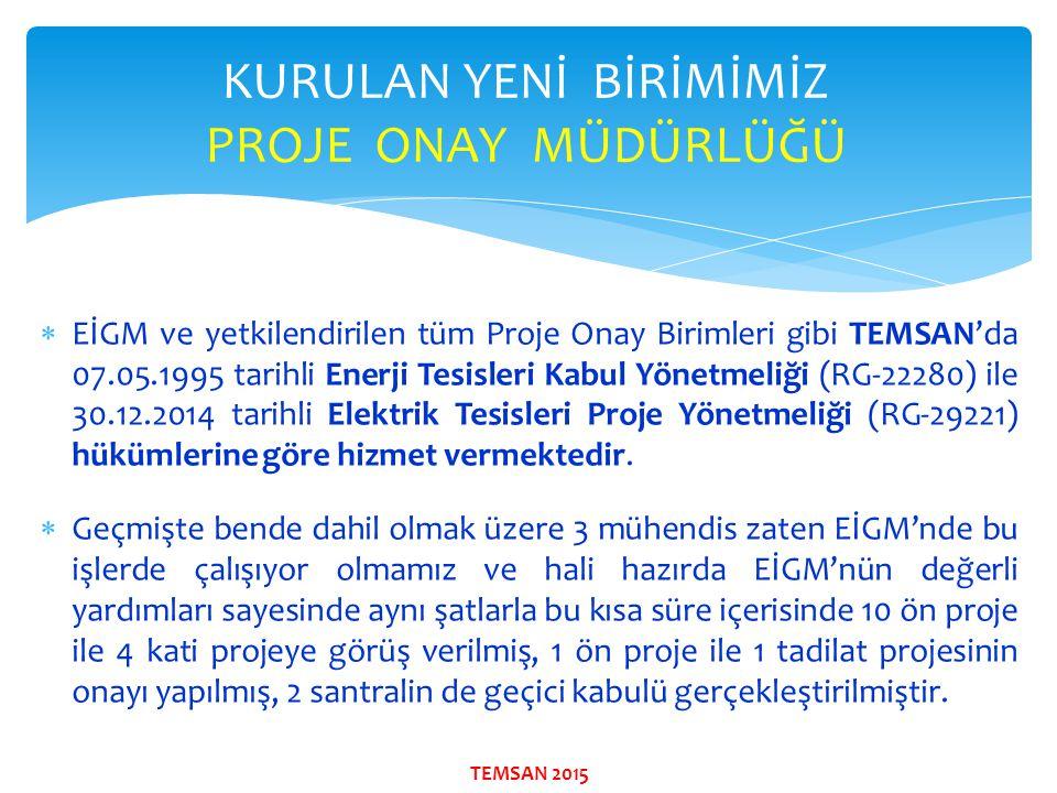  EİGM ve yetkilendirilen tüm Proje Onay Birimleri gibi TEMSAN'da 07.05.1995 tarihli Enerji Tesisleri Kabul Yönetmeliği (RG-22280) ile 30.12.2014 tari