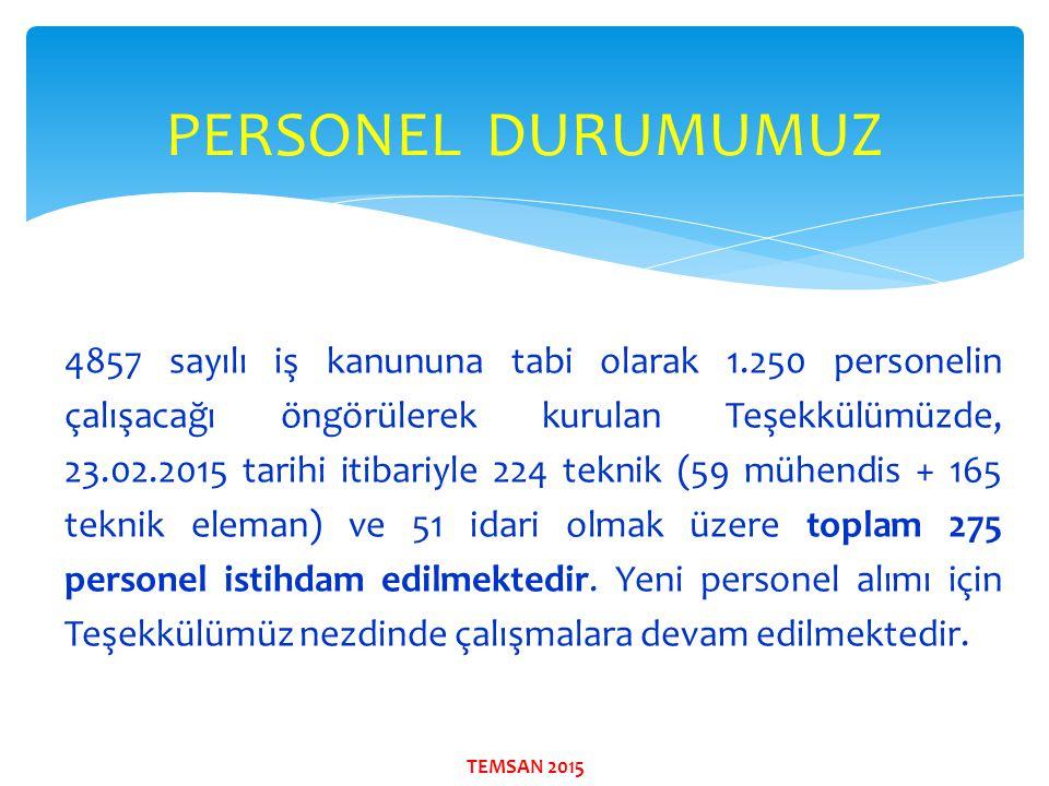 4857 sayılı iş kanununa tabi olarak 1.250 personelin çalışacağı öngörülerek kurulan Teşekkülümüzde, 23.02.2015 tarihi itibariyle 224 teknik (59 mühend