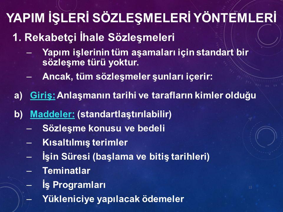 YAPIM İŞLERİ SÖZLEŞMELERİ YÖNTEMLERİ 1.