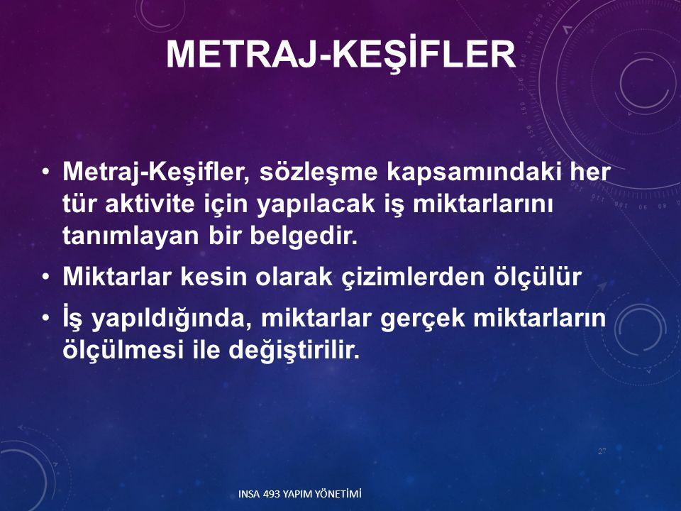 METRAJ-KEŞİFLER Metraj-Keşifler, sözleşme kapsamındaki her tür aktivite için yapılacak iş miktarlarını tanımlayan bir belgedir.