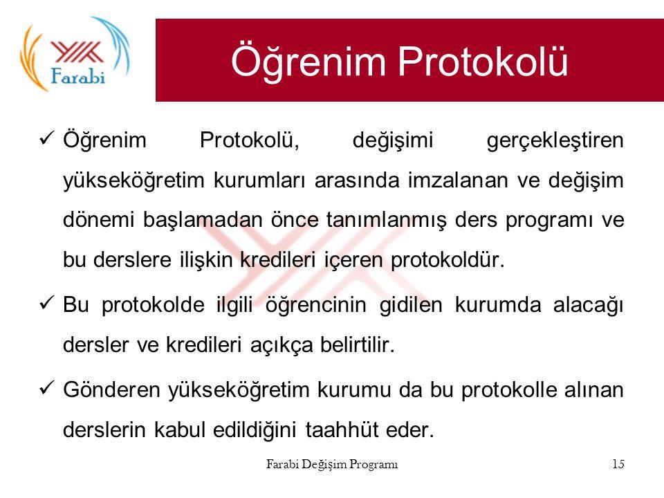 Öğrenim Protokolü Öğrenim Protokolü, değişimi gerçekleştiren yükseköğretim kurumları arasında imzalanan ve değişim dönemi başlamadan önce tanımlanmış ders programı ve bu derslere ilişkin kredileri içeren protokoldür.