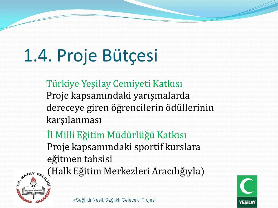 1.4. Proje Bütçesi Türkiye Yeşilay Cemiyeti Katkısı Proje kapsamındaki yarışmalarda dereceye giren öğrencilerin ödüllerinin karşılanması «Sağlıklı Nes
