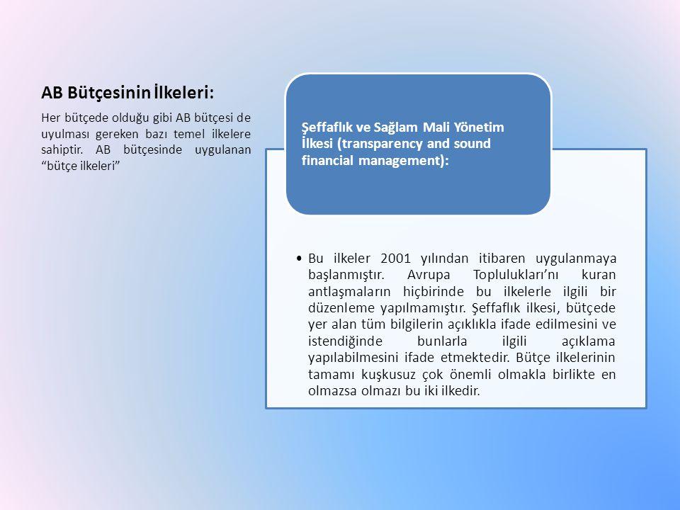 AB Bütçesinin İlkeleri: Bu ilkeler 2001 yılından itibaren uygulanmaya başlanmıştır.