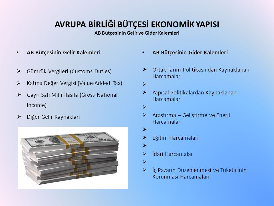 AVRUPA BİRLİĞİ BÜTÇESİ EKONOMİK YAPISI AB Bütçesinin Gelir ve Gider Kalemleri AB Bütçesinin Gelir Kalemleri  Gümrük Vergileri (Customs Duties)  Katma Değer Vergisi (Value-Added Tax)  Gayri Safi Milli Hasıla (Gross National Income)  Diğer Gelir Kaynakları AB Bütçesinin Gider Kalemleri  Ortak Tarım Politikasından Kaynaklanan Harcamalar   Yapısal Politikalardan Kaynaklanan Harcamalar   Araştırma – Geliştirme ve Enerji Harcamaları   Eğitim Harcamaları   İdari Harcamalar   İç Pazarın Düzenlenmesi ve Tüketicinin Korunması Harcamaları