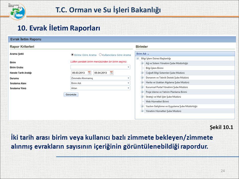 24 10. Evrak İletim Raporları T.C. Orman ve Su İşleri Bakanlığı Şekil 10.1 İki tarih arası birim veya kullanıcı bazlı zimmete bekleyen/zimmete alınmış