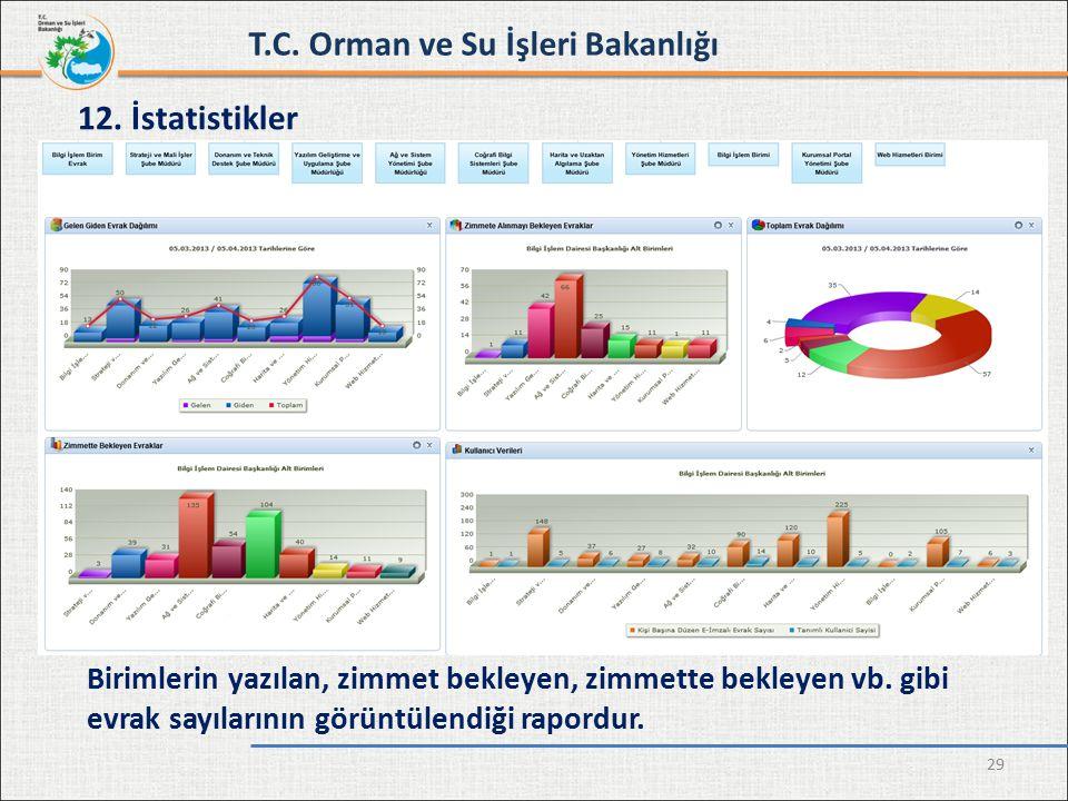 29 12. İstatistikler T.C. Orman ve Su İşleri Bakanlığı Birimlerin yazılan, zimmet bekleyen, zimmette bekleyen vb. gibi evrak sayılarının görüntülendiğ