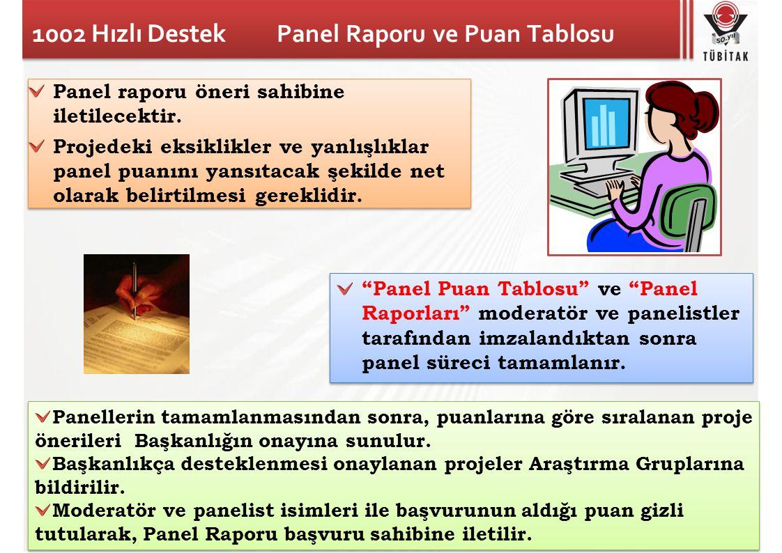 1002 Hızlı Destek Panel Raporu ve Puan Tablosu Panel raporu öneri sahibine iletilecektir. Projedeki eksiklikler ve yanlışlıklar panel puanını yansıtac