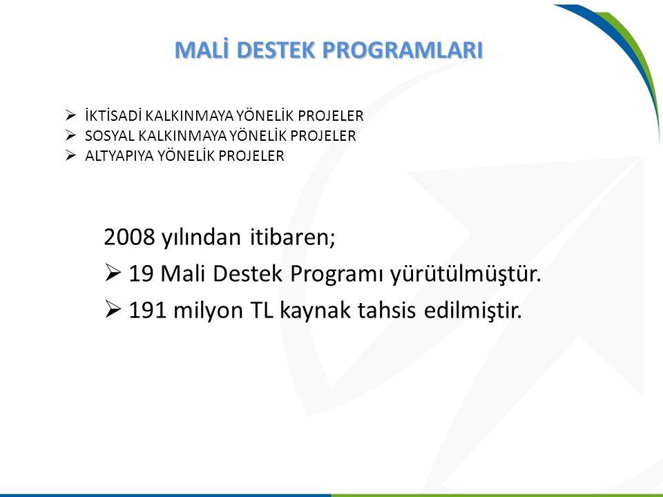 MALİ DESTEK PROGRAMLARI  İKTİSADİ KALKINMAYA YÖNELİK PROJELER  SOSYAL KALKINMAYA YÖNELİK PROJELER  ALTYAPIYA YÖNELİK PROJELER 2008 yılından itibare