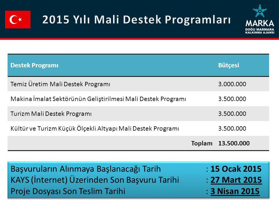 Destek ProgramıBütçesi Temiz Üretim Mali Destek Programı3.000.000 Makina İmalat Sektörünün Geliştirilmesi Mali Destek Programı3.500.000 Turizm Mali Destek Programı3.500.000 Kültür ve Turizm Küçük Ölçekli Altyapı Mali Destek Programı3.500.000 Toplam13.500.000 Başvuruların Alınmaya Başlanacağı Tarih: 15 Ocak 2015 KAYS (İnternet) Üzerinden Son Başvuru Tarihi: 27 Mart 2015 Proje Dosyası Son Teslim Tarihi: 3 Nisan 2015 Başvuruların Alınmaya Başlanacağı Tarih: 15 Ocak 2015 KAYS (İnternet) Üzerinden Son Başvuru Tarihi: 27 Mart 2015 Proje Dosyası Son Teslim Tarihi: 3 Nisan 2015