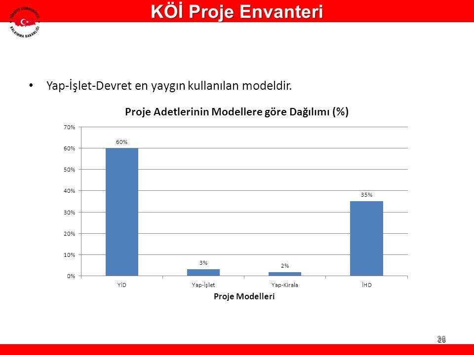 Yap-İşlet-Devret en yaygın kullanılan modeldir. 26 KÖİ Proje Envanteri 26