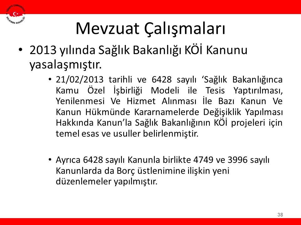 Mevzuat Çalışmaları 2013 yılında Sağlık Bakanlığı KÖİ Kanunu yasalaşmıştır. 21/02/2013 tarihli ve 6428 sayılı 'Sağlık Bakanlığınca Kamu Özel İşbirliği