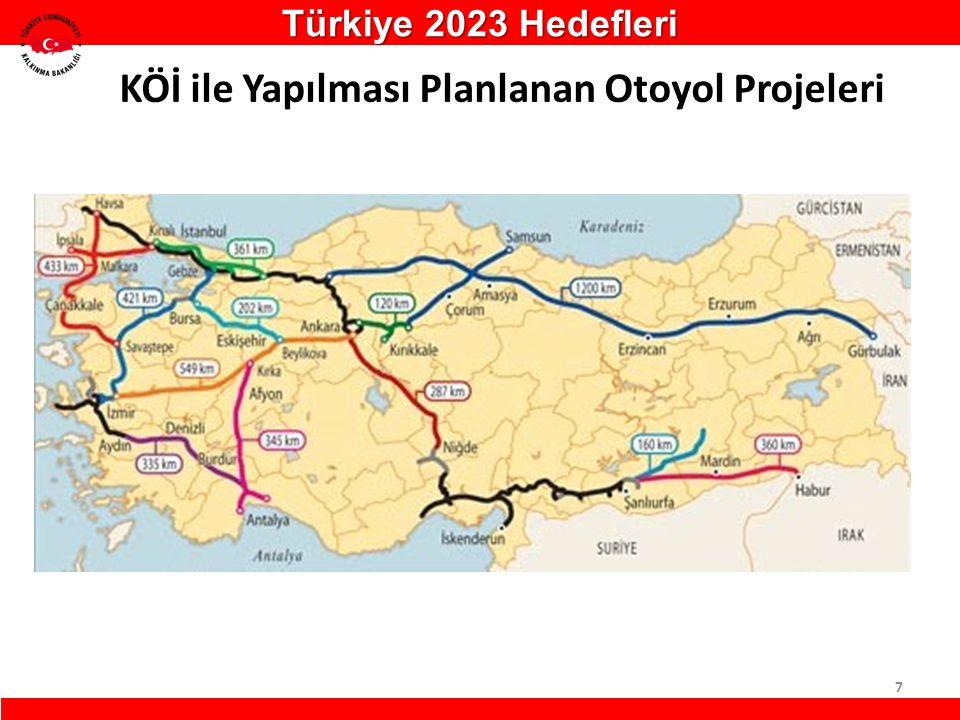 KÖİ ile Yapılması Planlanan Otoyol Projeleri 7 Türkiye 2023 Hedefleri