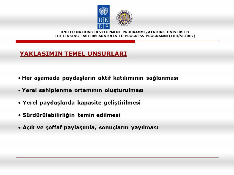 UNITED NATIONS DEVELOPMENT PROGRAMME/ATATURK UNIVERSITY THE LINKING EASTERN ANATOLIA TO PROGRESS PROGRAMME(TUR/98/002)