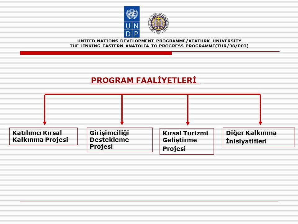 UNITED NATIONS DEVELOPMENT PROGRAMME/ATATURK UNIVERSITY THE LINKING EASTERN ANATOLIA TO PROGRESS PROGRAMME(TUR/98/002) Katılımcı Kırsal Kalkınma Projesi Sonuçlar 3339 kişiye 29 farklı alanda uygulamalı eğitimler verildi.