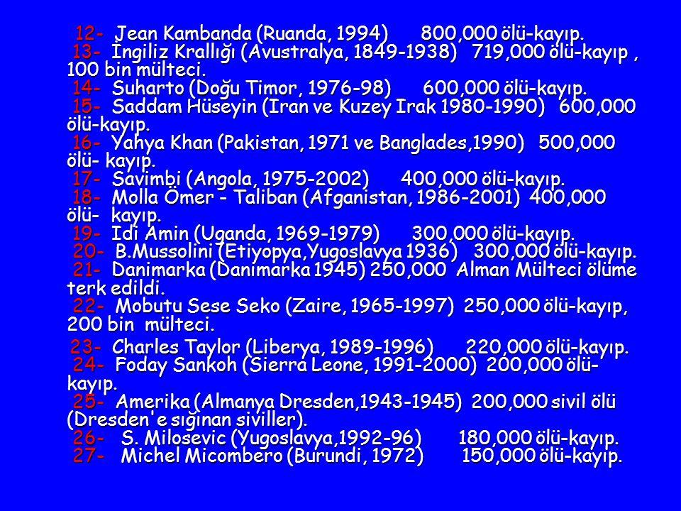 12- Jean Kambanda (Ruanda, 1994) 800,000 ölü-kayıp. 13- İngiliz Krallığı (Avustralya, 1849-1938) 719,000 ölü-kayıp, 100 bin mülteci. 14- Suharto (Doğu
