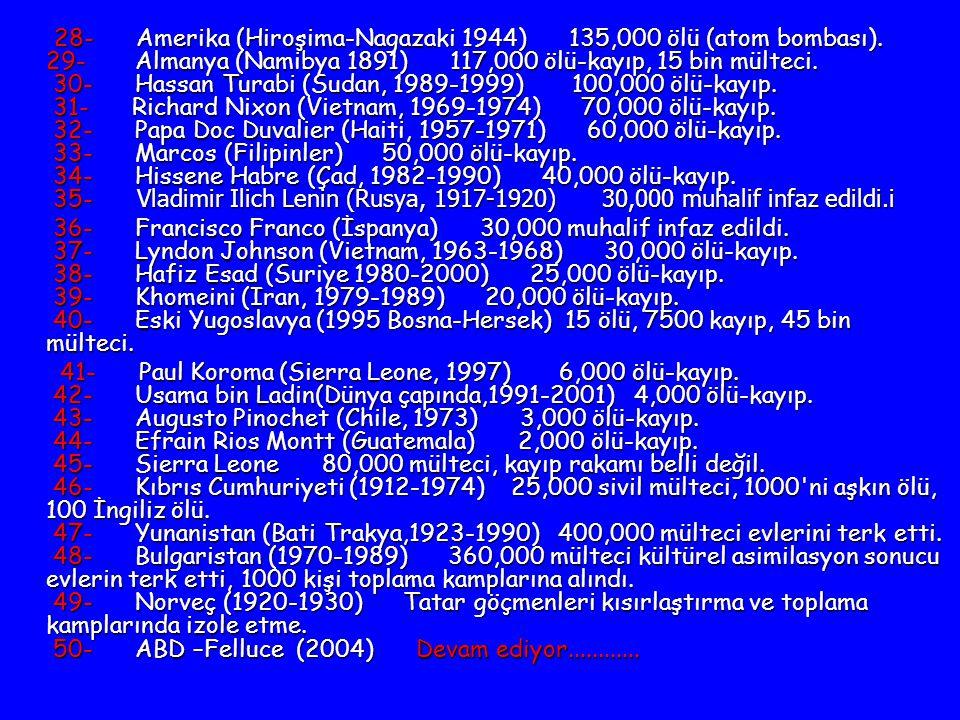 28- Amerika (Hiroşima-Nagazaki 1944) 135,000 ölü (atom bombası). 29- Almanya (Namibya 1891) 117,000 ölü-kayıp, 15 bin mülteci. 30- Hassan Turabi (Suda